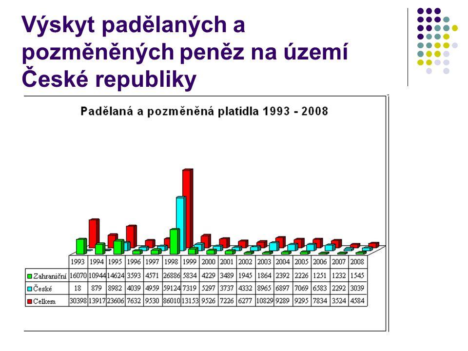 Výskyt padělaných a pozměněných peněz na území České republiky