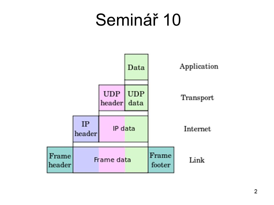 "Seminář 10 Sekunární DNS server - named.conf zone example.cz { type slave; file ""db.example.cz ; masters { 172.16.10.2; }; }; zone 10.16.172.in-addr.arpa IN { type slave; file db.10.16.172.in-addr.arpa ; masters { 172.16.10.2; }; }; 13"