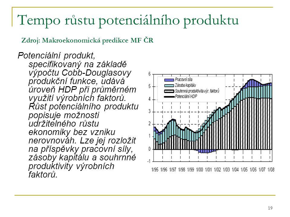 19 Tempo růstu potenciálního produktu Zdroj: Makroekonomická predikce MF ČR Potenciální produkt, specifikovaný na základě výpočtu Cobb-Douglasovy prod