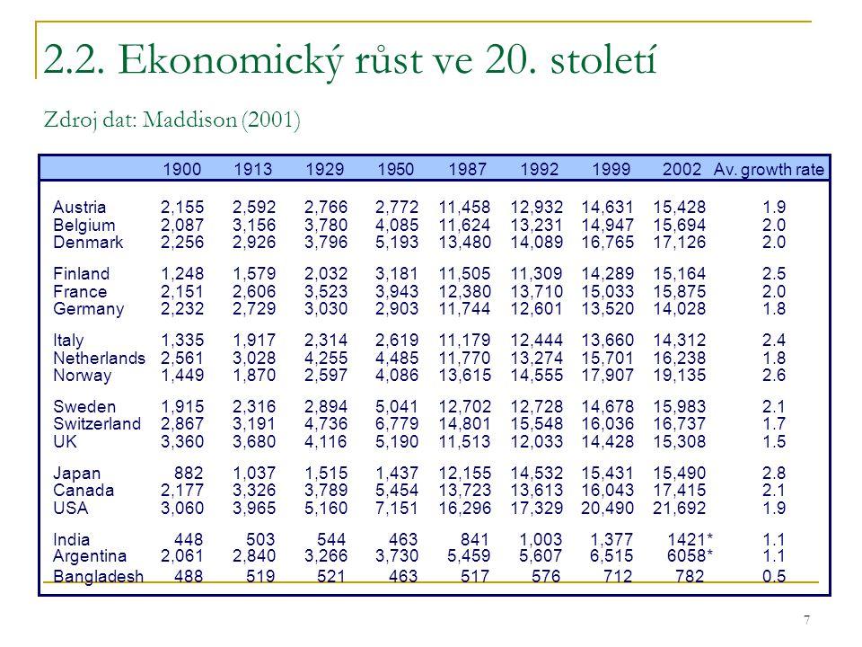 7 2.2. Ekonomický růst ve 20. století Zdroj dat: Maddison (2001)