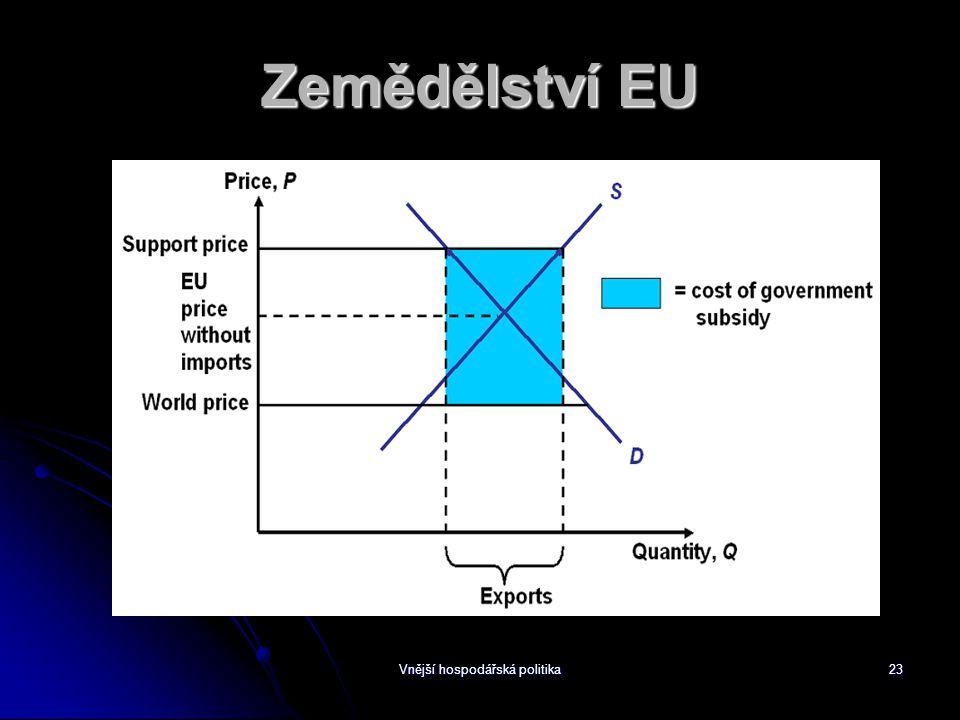 Vnější hospodářská politika23 Zemědělství EU
