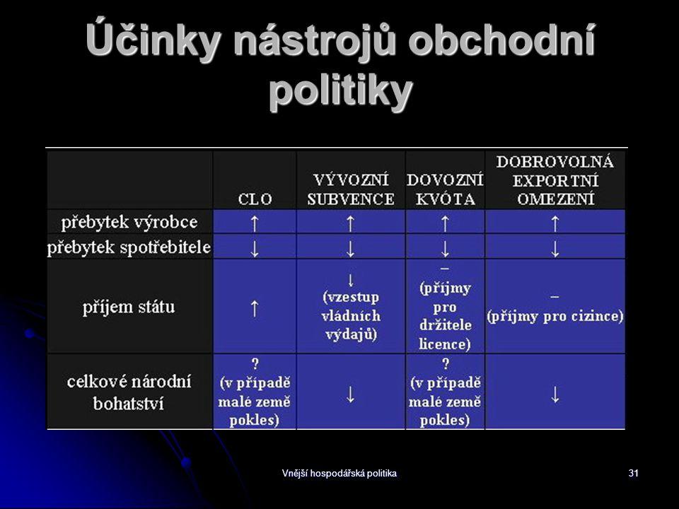 Vnější hospodářská politika31 Účinky nástrojů obchodní politiky
