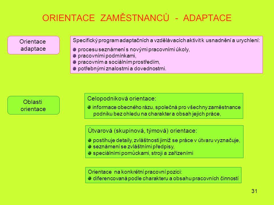 31 ORIENTACE ZAMĚSTNANCŮ - ADAPTACE Orientace adaptace Specifický program adaptačních a vzdělávacích aktivit k usnadnění a urychlení: procesu seznámen