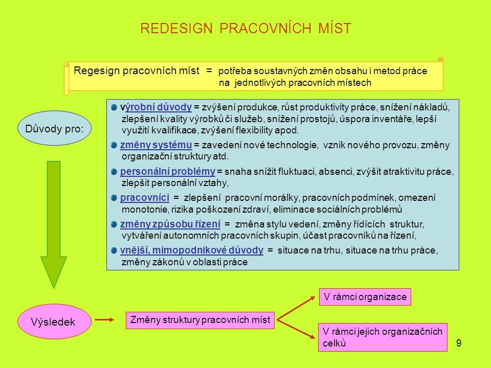 9 REDESIGN PRACOVNÍCH MÍST Regesign pracovních míst = potřeba soustavných změn obsahu i metod práce na jednotlivých pracovních místech Důvody pro: výr