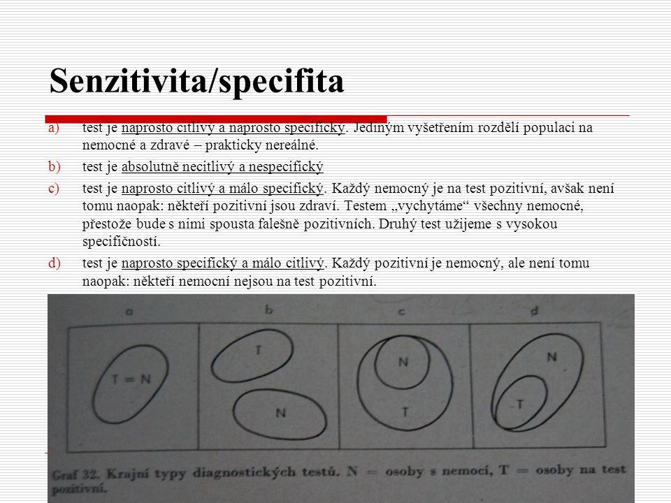 Senzitivita/specifita a)test je naprosto citlivý a naprosto specifický. Jediným vyšetřením rozdělí populaci na nemocné a zdravé – prakticky nereálné.