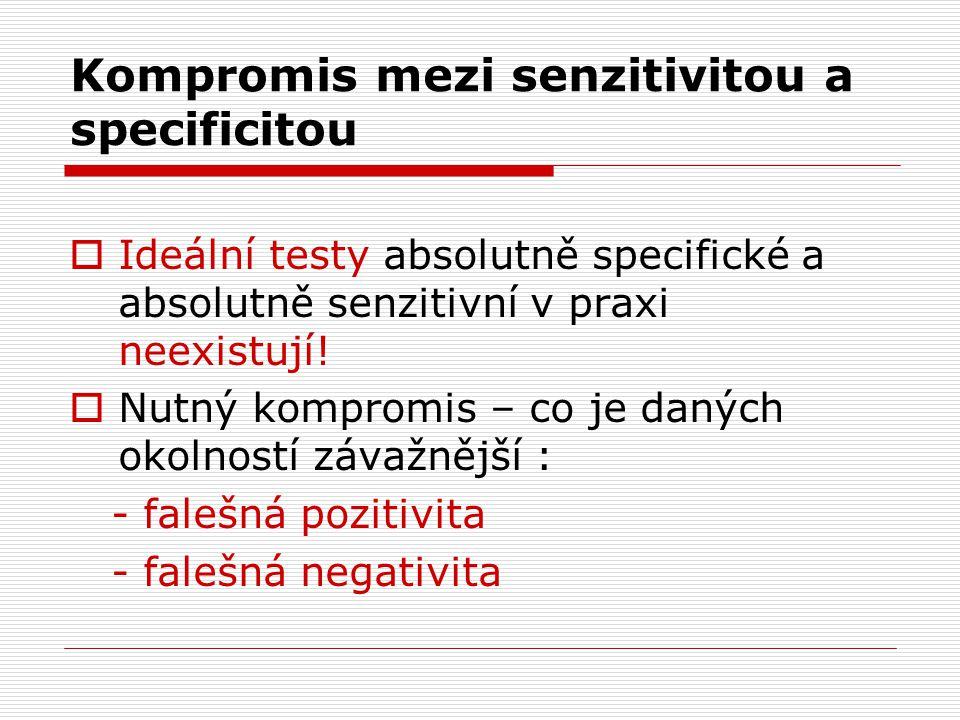 Kompromis mezi senzitivitou a specificitou  Ideální testy absolutně specifické a absolutně senzitivní v praxi neexistují!  Nutný kompromis – co je d