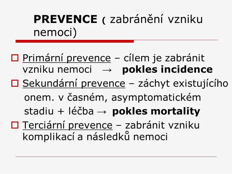 PREVENCE ( zabránění vzniku nemoci)  Primární prevence – cílem je zabránit vzniku nemoci → pokles incidence  Sekundární prevence – záchyt existující