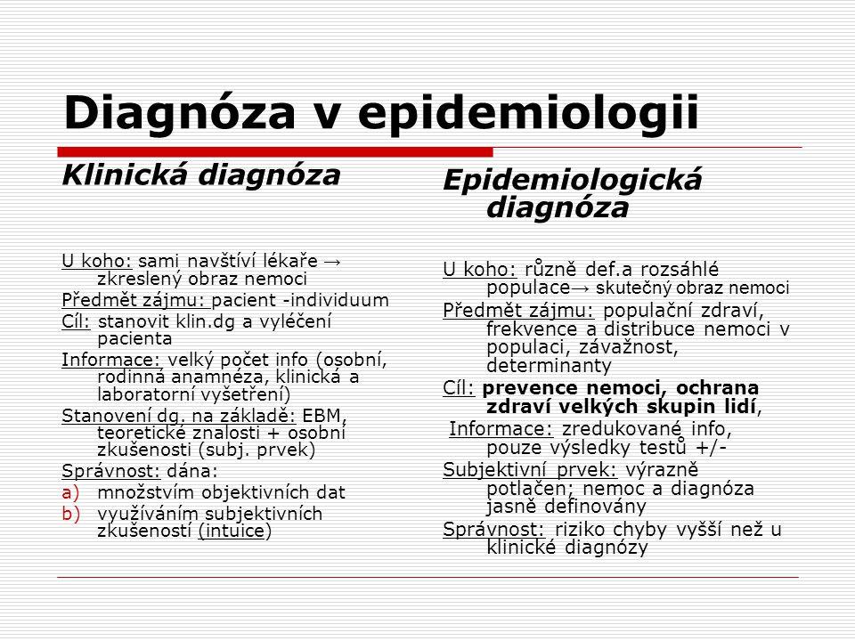 Diagnóza v epidemiologii Klinická diagnóza U koho: sami navštíví lékaře → zkreslený obraz nemoci Předmět zájmu: pacient -individuum Cíl: stanovit klin