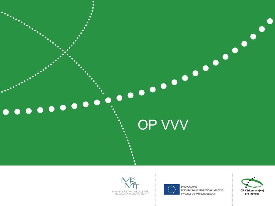 Základní východiska Multifondový OP – nelze využít křížové financování Veřejná podpora Spolufinancování žadatelů Podpora více rozvinutých regionů (Praha) Celoplošná úroveň Základ systémové, strategické a koncepční projekty (dlouhodobé celoplošné projekty a projekty pro více regionů) Šablony na témata prioritní pro MŠMT (celoplošné)