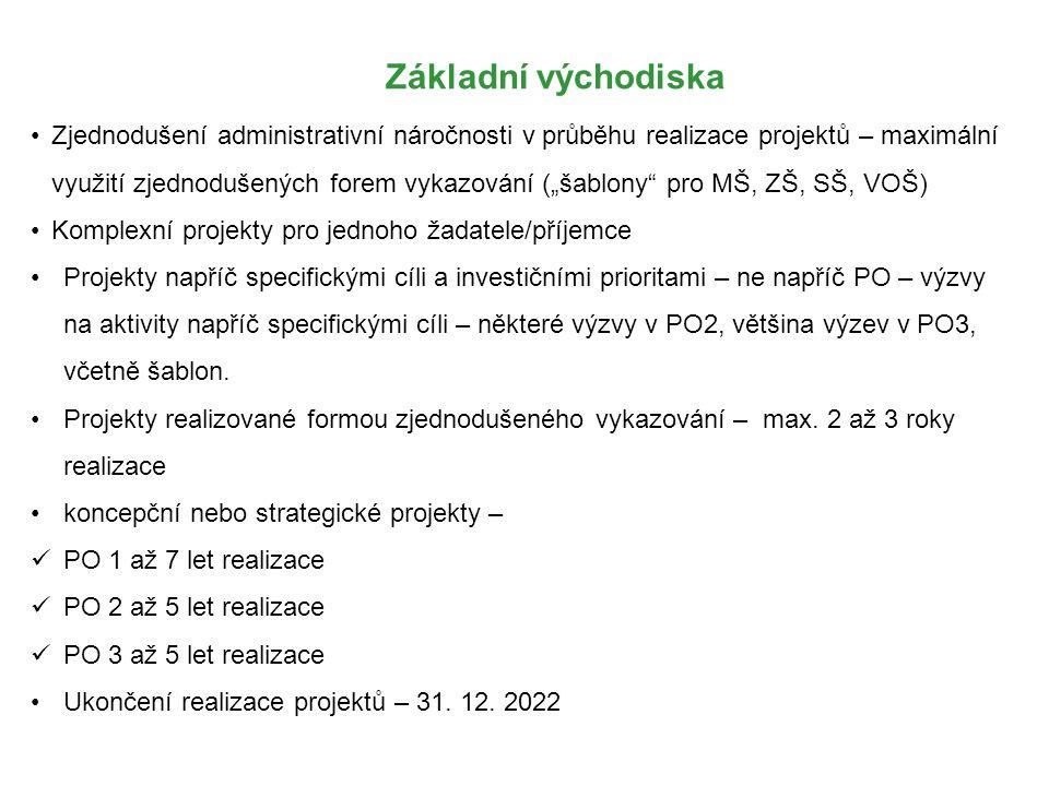 """Základní východiska Zjednodušení administrativní náročnosti v průběhu realizace projektů – maximální využití zjednodušených forem vykazování (""""šablony"""