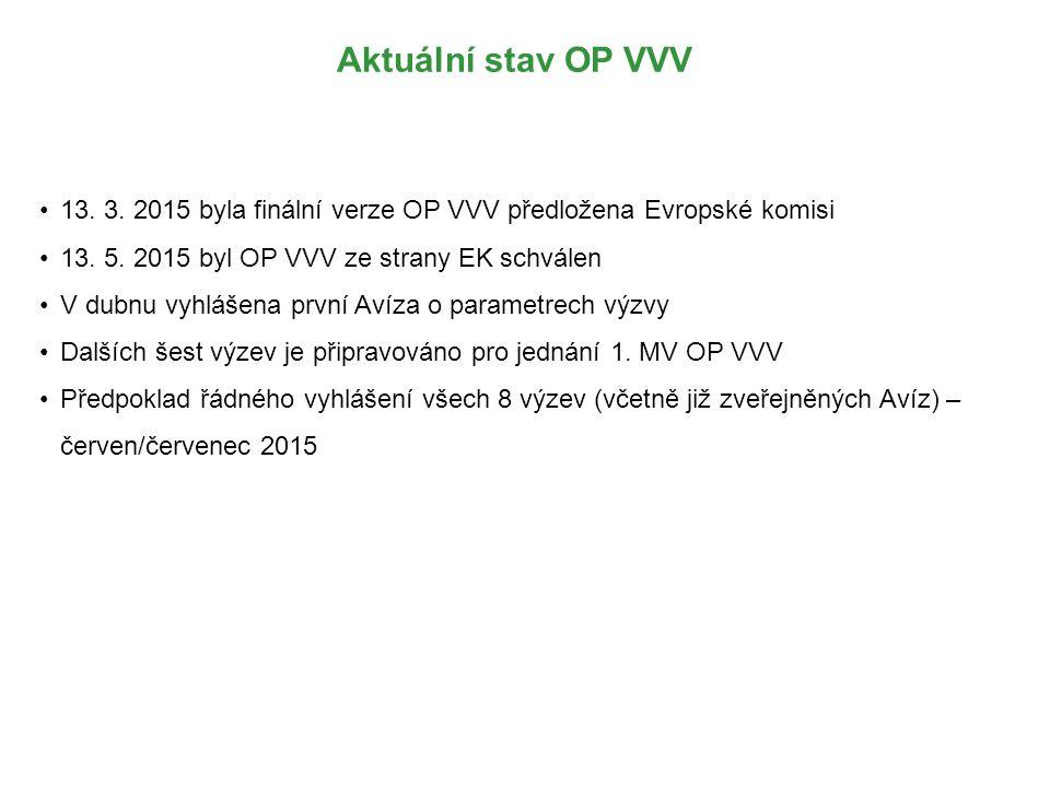 Aktuální stav OP VVV 13. 3. 2015 byla finální verze OP VVV předložena Evropské komisi 13. 5. 2015 byl OP VVV ze strany EK schválen V dubnu vyhlášena p