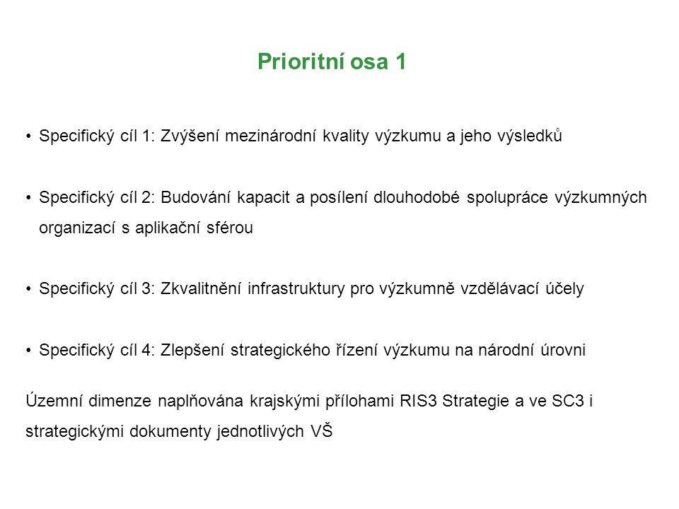 Prioritní osa 1 Specifický cíl 1: Zvýšení mezinárodní kvality výzkumu a jeho výsledků Specifický cíl 2: Budování kapacit a posílení dlouhodobé spolupr
