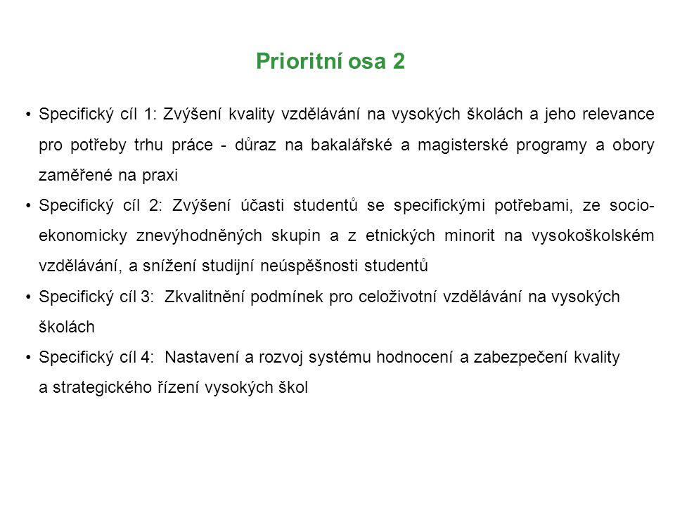 """Mateřské, základní, střední a vyšší odborné školy Plán rozvoje vzdělávání (projektový záměr) – vyhodnocení stavu, cíle, potřeby pro dosažení cílů Výzvy na """"šablony napříč specifickými cíli prioritní osy 3 Spolupráce s dalšími subjekty při realizaci (šablony na podporu marginalizovaných skupin a apod.) – partnerství v projektech Projekty partnerství a sítě – spolupráce škol a dalších partnerů – podpora některých témat – kariérové poradenství, technické a přírodovědné vzdělávání apod."""