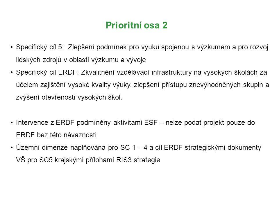 KAP projekt Žadatelem/Příjemcem budou kraje, realizován bude jako jeden projekt (s možností průběžných změn) po celou dobu programového období (cca 2015 – 2022).