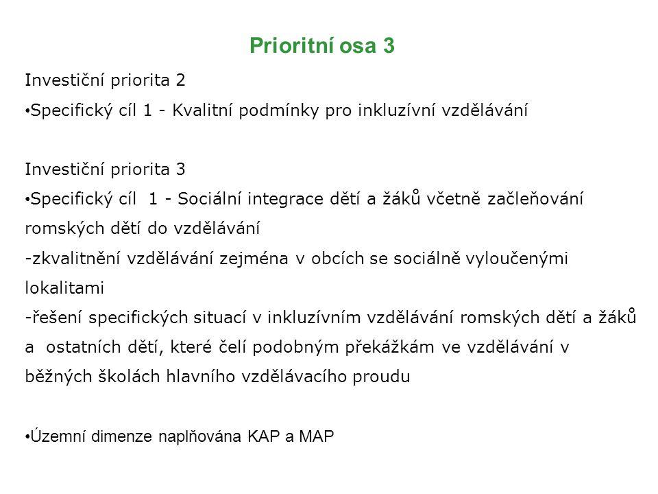 Prioritní osa 3 Investiční priorita 2 Specifický cíl 1 - Kvalitní podmínky pro inkluzívní vzdělávání Investiční priorita 3 Specifický cíl 1 - Sociální