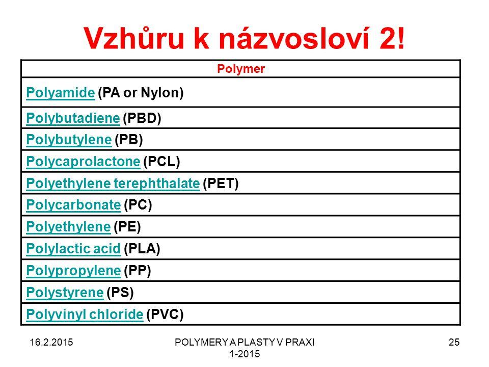 Vzhůru k názvosloví 2! 16.2.2015POLYMERY A PLASTY V PRAXI 1-2015 25 Polymer PolyamidePolyamide (PA or Nylon) PolybutadienePolybutadiene (PBD) Polybuty