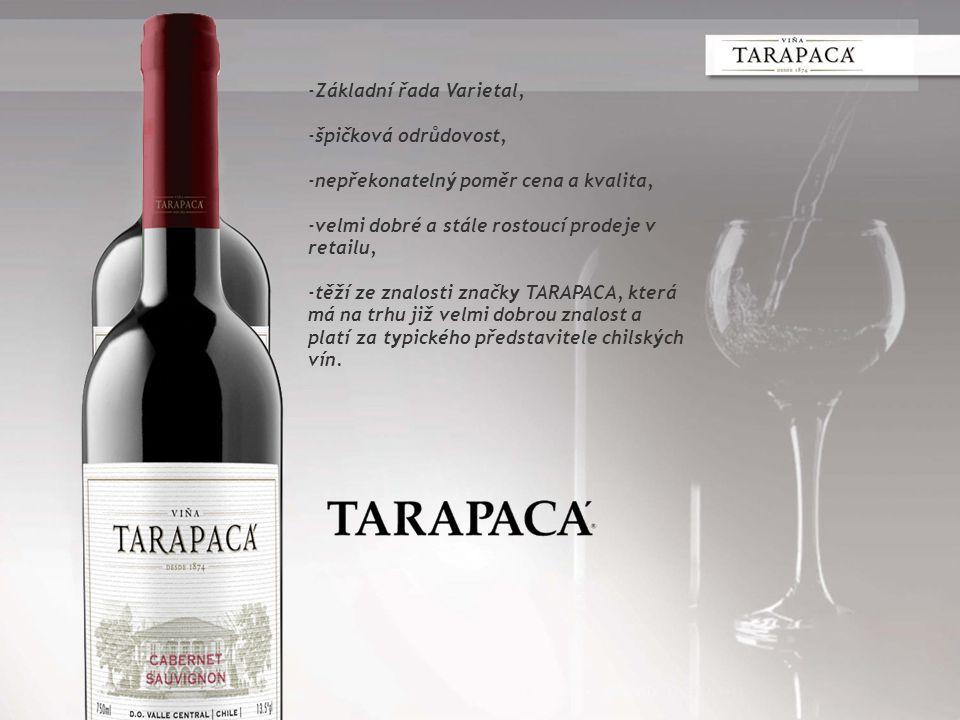 -Základní řada Varietal, -špičková odrůdovost, -nepřekonatelný poměr cena a kvalita, -velmi dobré a stále rostoucí prodeje v retailu, -těží ze znalosti značky TARAPACA, která má na trhu již velmi dobrou znalost a platí za typického představitele chilských vín.