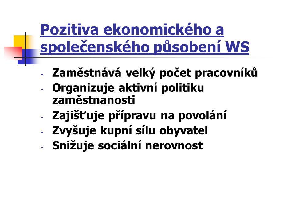 Pozitiva ekonomického a společenského působení WS - Zaměstnává velký počet pracovníků - Organizuje aktivní politiku zaměstnanosti - Zajišťuje přípravu