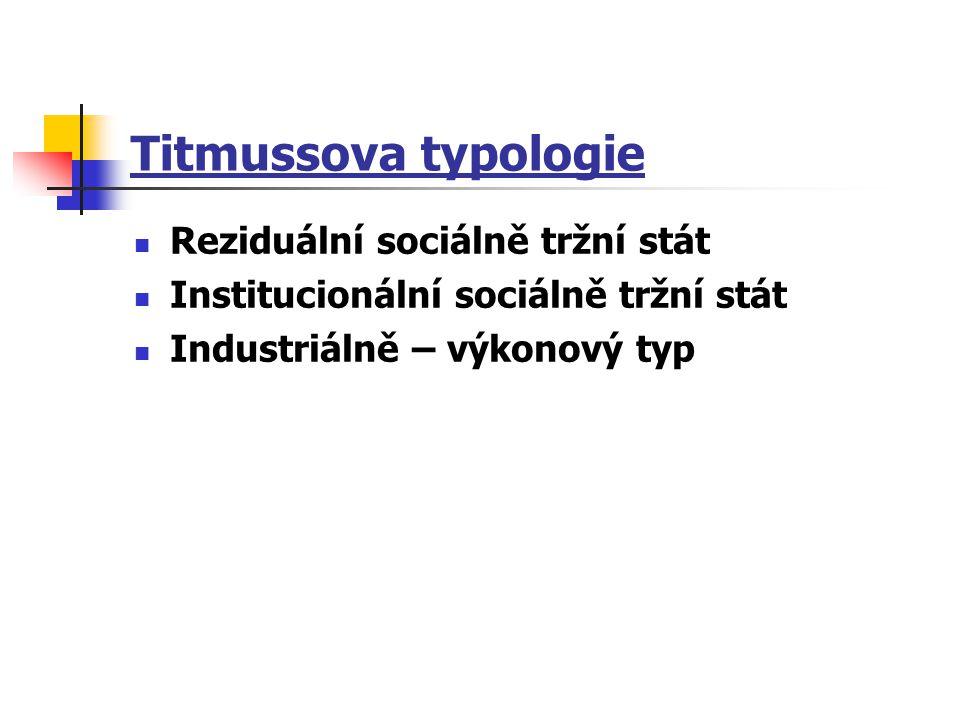 Titmussova typologie Reziduální sociálně tržní stát Institucionální sociálně tržní stát Industriálně – výkonový typ