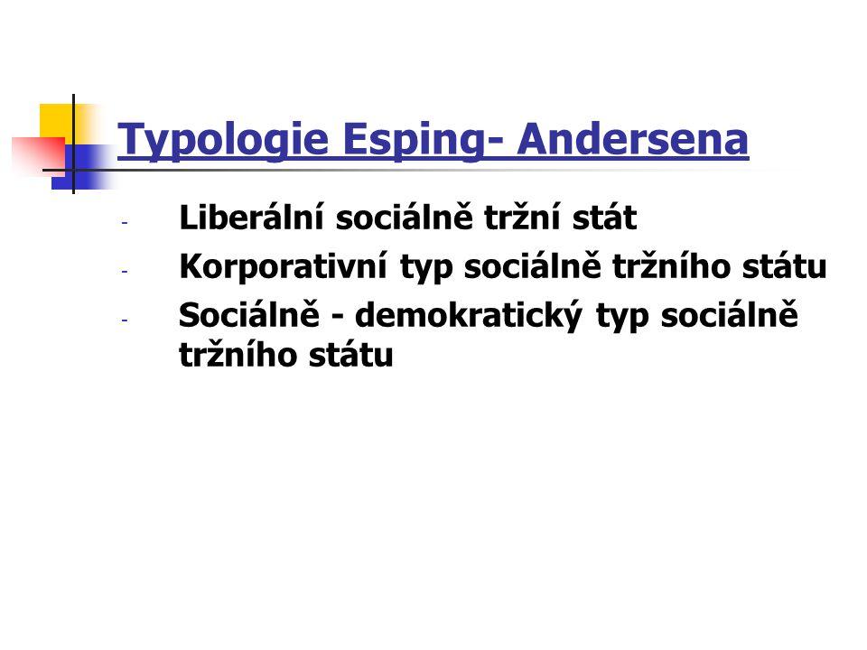 Typologie Esping- Andersena - Liberální sociálně tržní stát - Korporativní typ sociálně tržního státu - Sociálně - demokratický typ sociálně tržního s