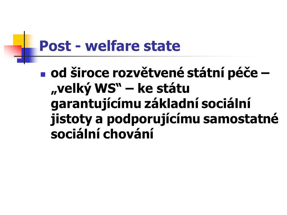 """Post - welfare state od široce rozvětvené státní péče – """"velký WS"""" – ke státu garantujícímu základní sociální jistoty a podporujícímu samostatné sociá"""