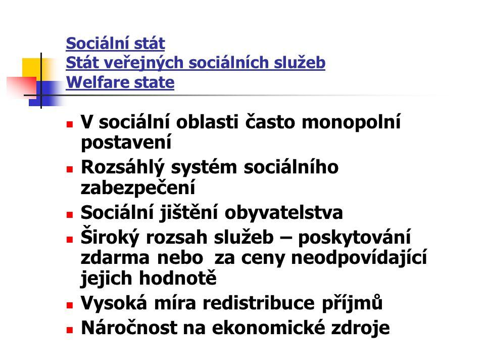 Sociální stát Stát veřejných sociálních služeb Welfare state V sociální oblasti často monopolní postavení Rozsáhlý systém sociálního zabezpečení Sociá