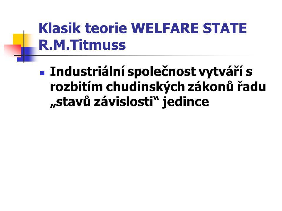 """Klasik teorie WELFARE STATE R.M.Titmuss Industriální společnost vytváří s rozbitím chudinských zákonů řadu """"stavů závislosti"""" jedince"""