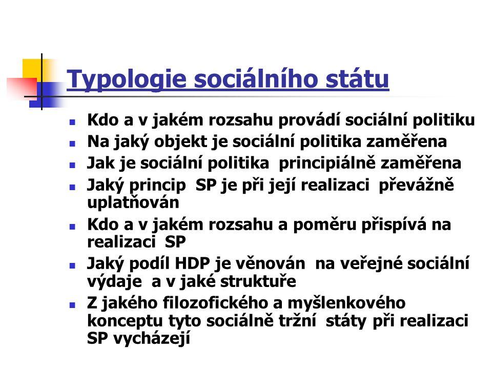 Typologie sociálního státu Kdo a v jakém rozsahu provádí sociální politiku Na jaký objekt je sociální politika zaměřena Jak je sociální politika princ