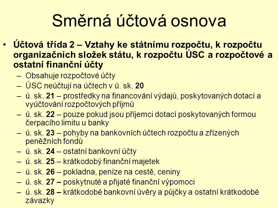 Směrná účtová osnova Účtová třída 2 – Vztahy ke státnímu rozpočtu, k rozpočtu organizačních složek státu, k rozpočtu ÚSC a rozpočtové a ostatní finanč