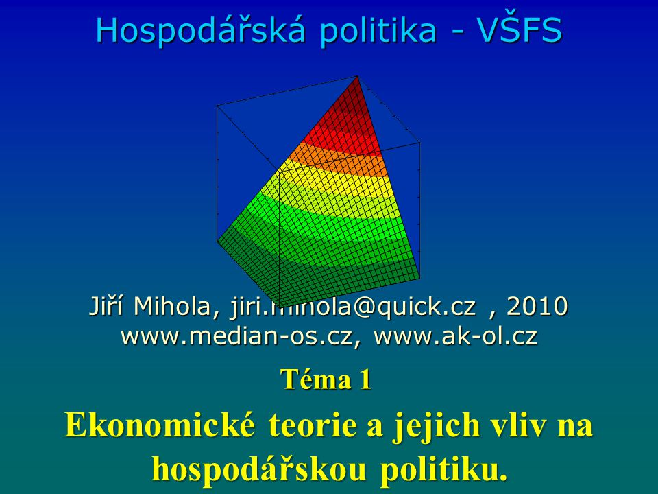 Ekonomické teorie a jejich vliv na hospodářskou politiku. Hospodářská politika - VŠFS Jiří Mihola, jiri.mihola@quick.cz, 2010 www.median-os.cz, www.ak