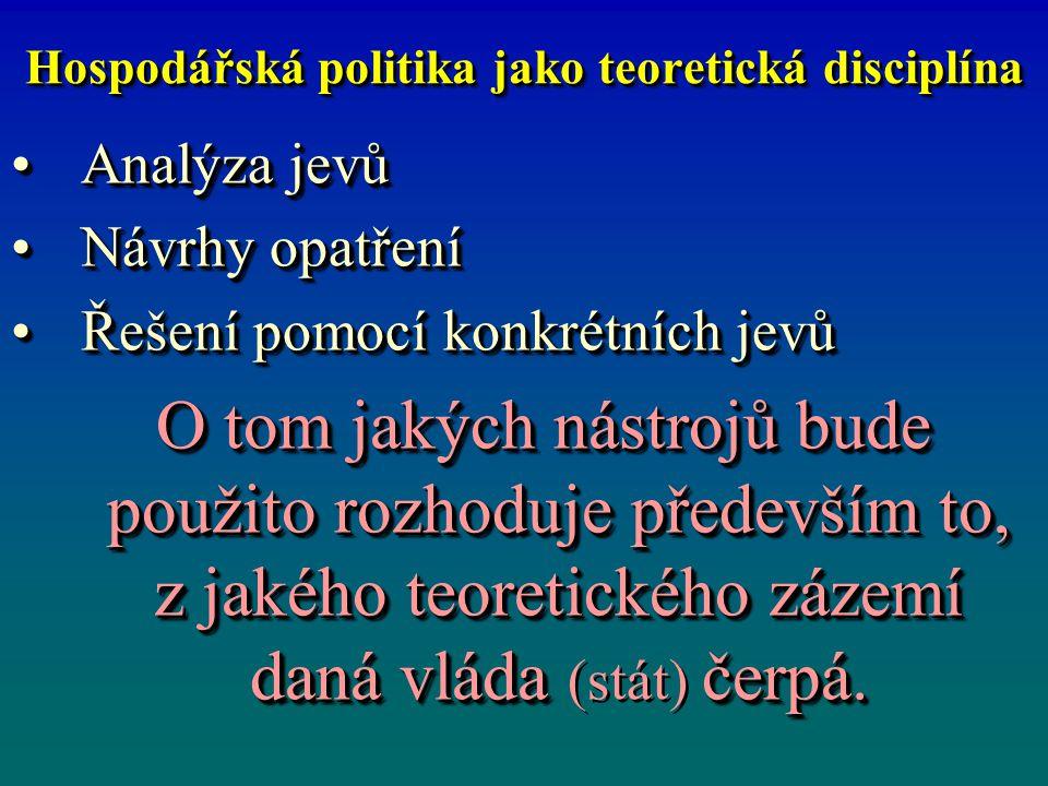 Hospodářská politika jako teoretická disciplína Analýza jevůAnalýza jevů Návrhy opatřeníNávrhy opatření Řešení pomocí konkrétních jevůŘešení pomocí ko