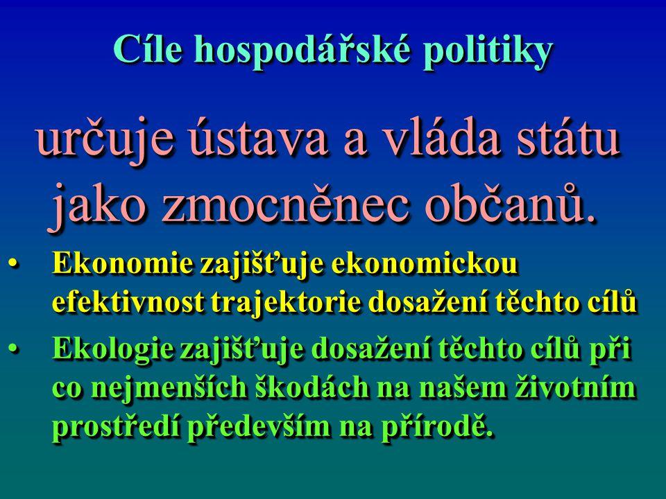 Cíle hospodářské politiky určuje ústava a vláda státu jako zmocněnec občanů. určuje ústava a vláda státu jako zmocněnec občanů. Ekonomie zajišťuje eko