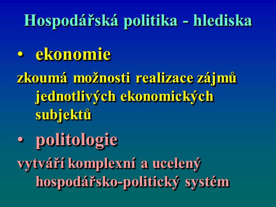 Hospodářská politika - hlediska ekonomieekonomie zkoumá možnosti realizace zájmů jednotlivých ekonomických subjektů politologiepolitologie vytváří komplexní a ucelený hospodářsko-politický systém ekonomieekonomie zkoumá možnosti realizace zájmů jednotlivých ekonomických subjektů politologiepolitologie vytváří komplexní a ucelený hospodářsko-politický systém