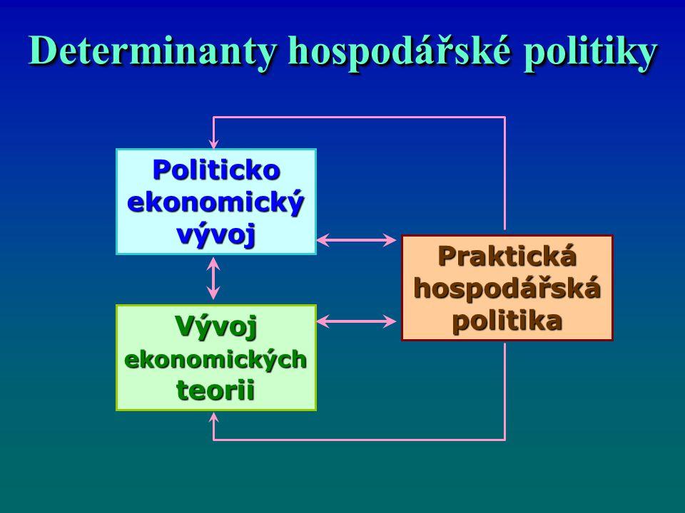 Determinanty hospodářské politiky Politicko ekonomický vývoj Vývoj ekonomických teorii Praktická hospodářská politika