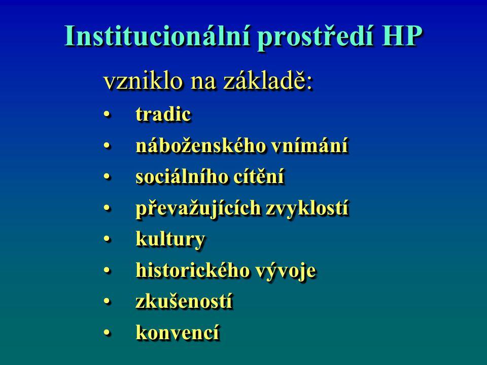 Institucionální prostředí HP vzniklo na základě: tradictradic náboženského vnímánínáboženského vnímání sociálního cítěnísociálního cítění převažujícíc