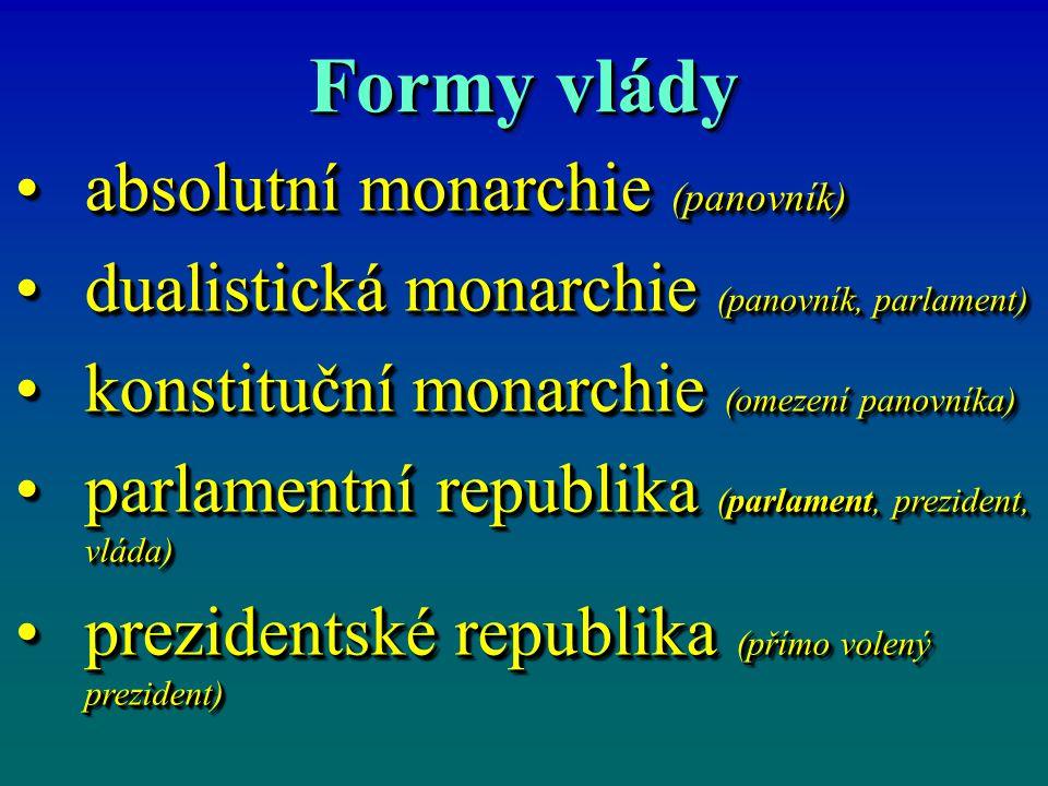 Formy vlády absolutní monarchie (panovník)absolutní monarchie (panovník) dualistická monarchie (panovník, parlament)dualistická monarchie (panovník, p