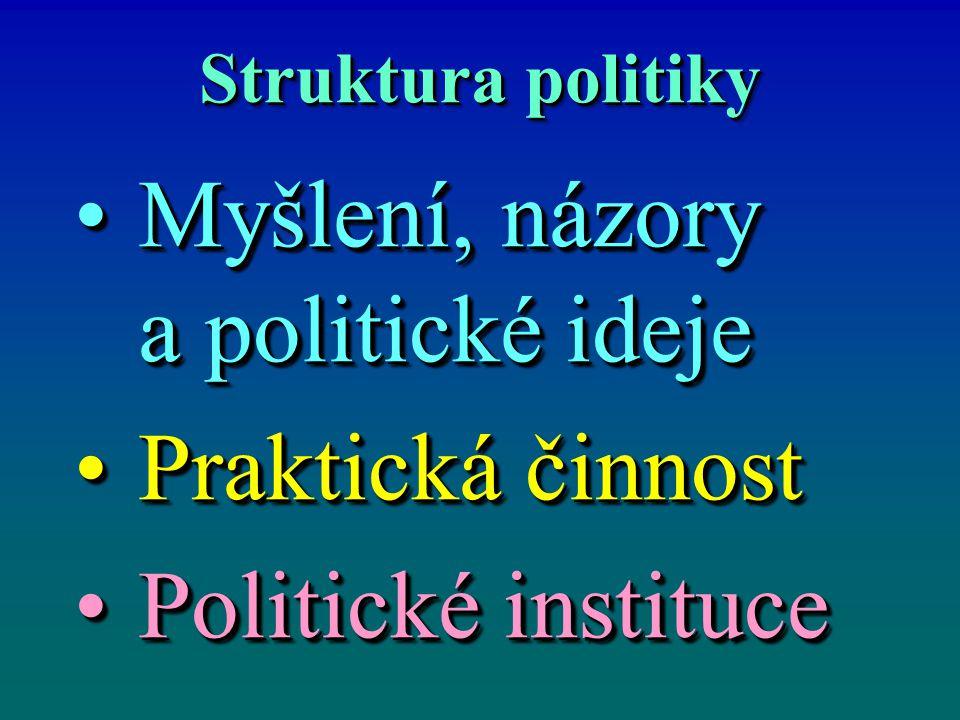 Struktura politiky Myšlení, názory a politické idejeMyšlení, názory a politické ideje Praktická činnostPraktická činnost Politické institucePolitické