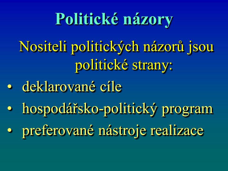 Politické názory Nositeli politických názorů jsou politické strany: deklarované cíledeklarované cíle hospodářsko-politický programhospodářsko-politick