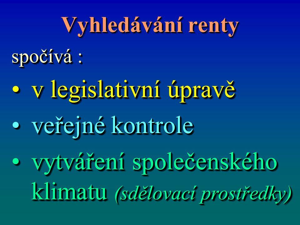 Vyhledávání renty spočívá : v legislativní úpravěv legislativní úpravě veřejné kontroleveřejné kontrole vytváření společenského klimatu (sdělovací prostředky)vytváření společenského klimatu (sdělovací prostředky) spočívá : v legislativní úpravěv legislativní úpravě veřejné kontroleveřejné kontrole vytváření společenského klimatu (sdělovací prostředky)vytváření společenského klimatu (sdělovací prostředky)