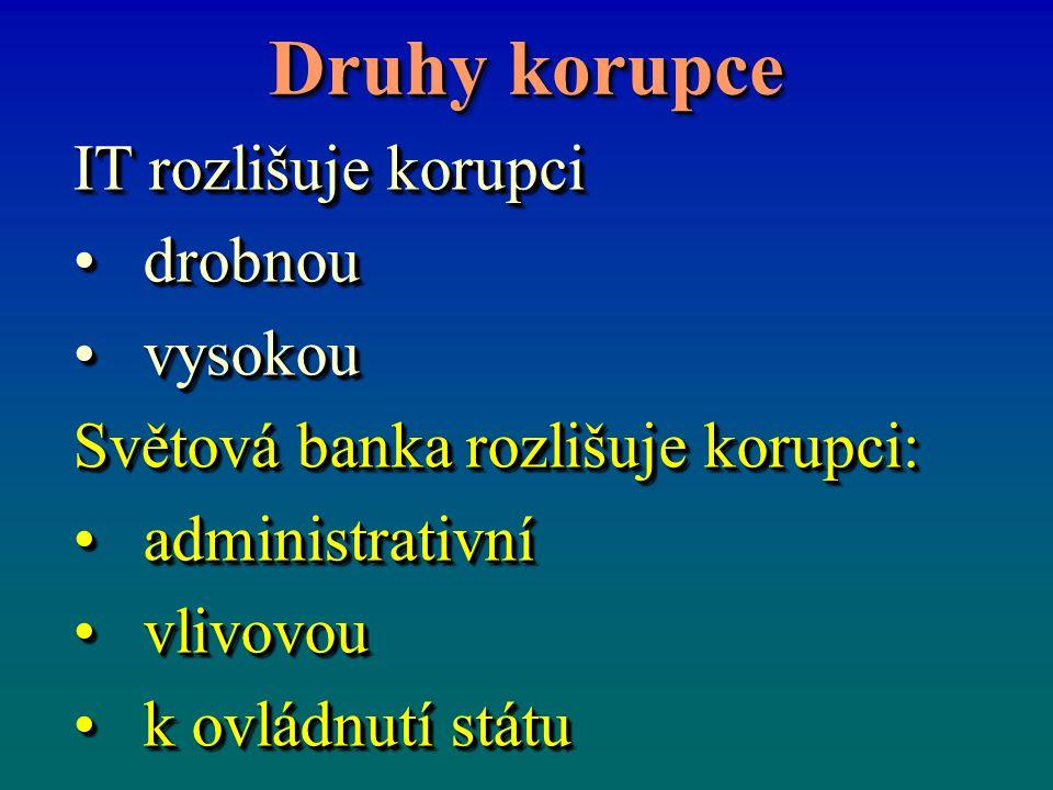 Druhy korupce IT rozlišuje korupci drobnoudrobnou vysokouvysokou Světová banka rozlišuje korupci: administrativníadministrativní vlivovouvlivovou k ov