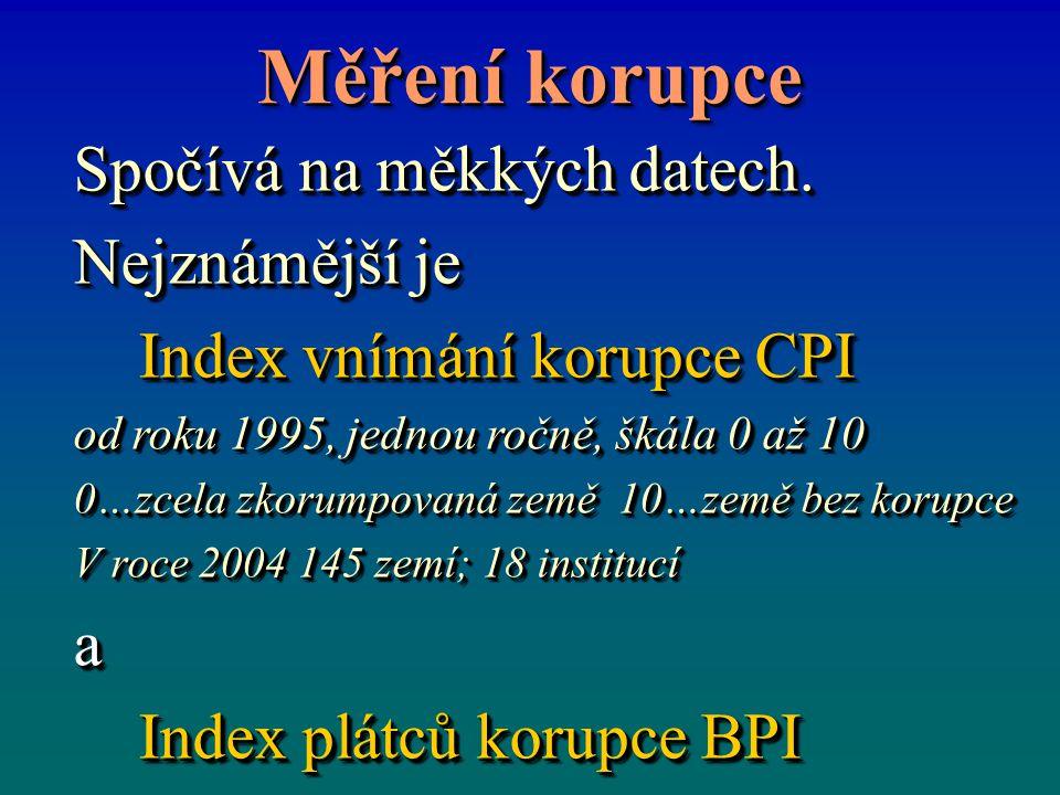Měření korupce Spočívá na měkkých datech. Nejznámější je Index vnímání korupce CPI Index vnímání korupce CPI od roku 1995, jednou ročně, škála 0 až 10