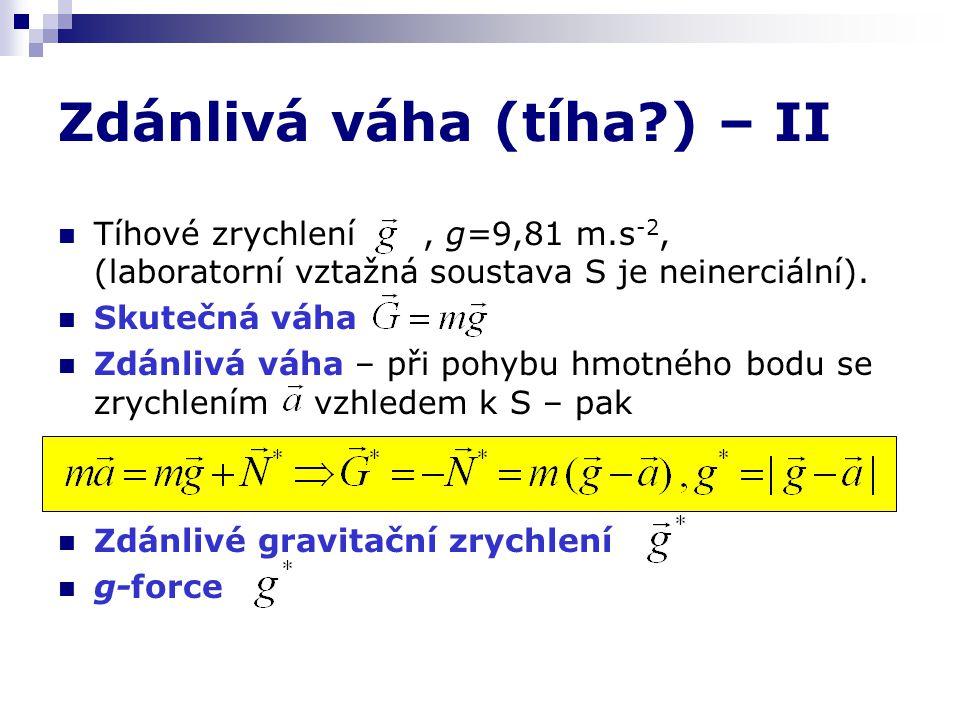 Zdánlivá váha (tíha?) – II Tíhové zrychlení, g=9,81 m.s -2, (laboratorní vztažná soustava S je neinerciální). Skutečná váha Zdánlivá váha – při pohybu