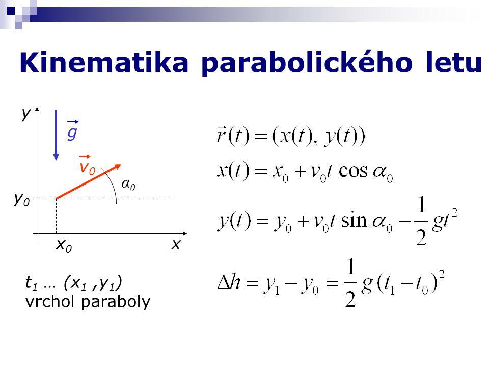 Kinematika parabolického letu y xx0x0 y0y0 α0α0 v0v0 g t 1 … (x 1,y 1 ) vrchol paraboly