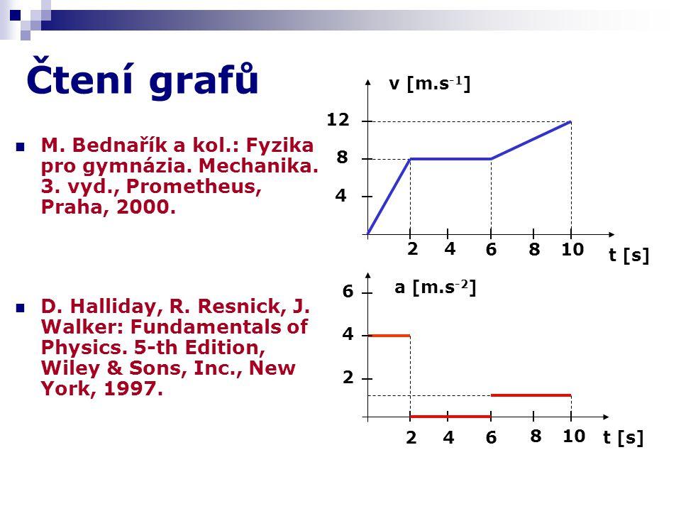 Čtení grafů M. Bednařík a kol.: Fyzika pro gymnázia. Mechanika. 3. vyd., Prometheus, Praha, 2000. D. Halliday, R. Resnick, J. Walker: Fundamentals of