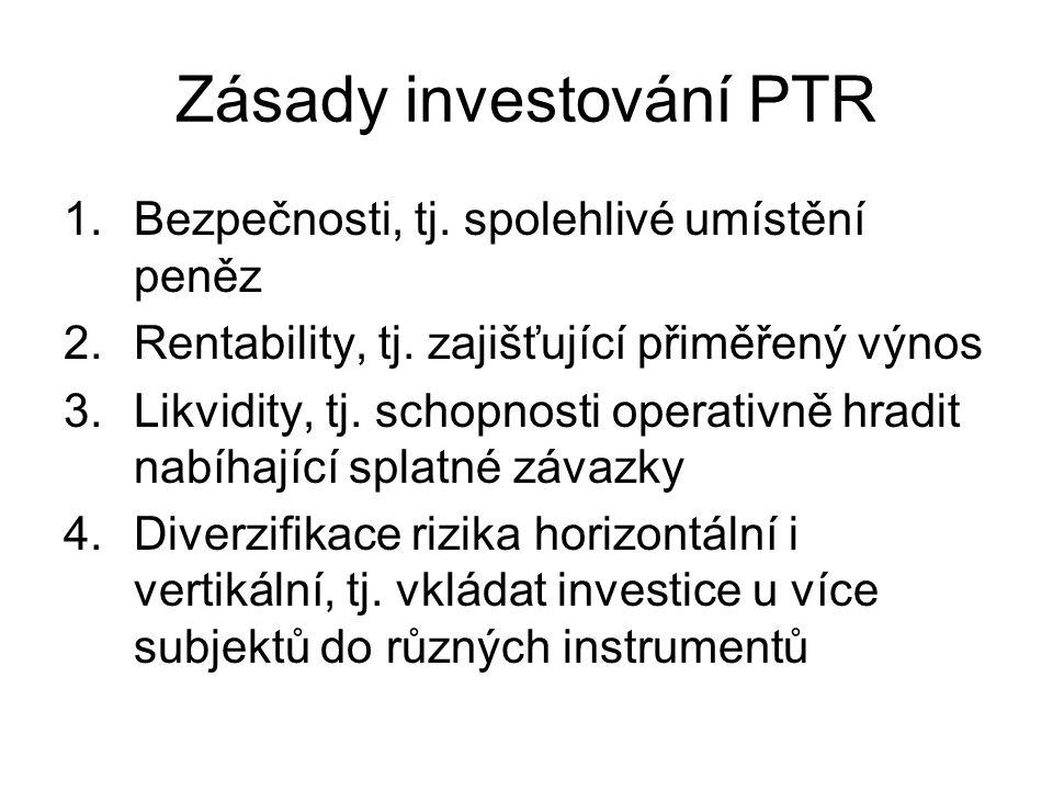 Zásady investování PTR 1.Bezpečnosti, tj. spolehlivé umístění peněz 2.Rentability, tj.