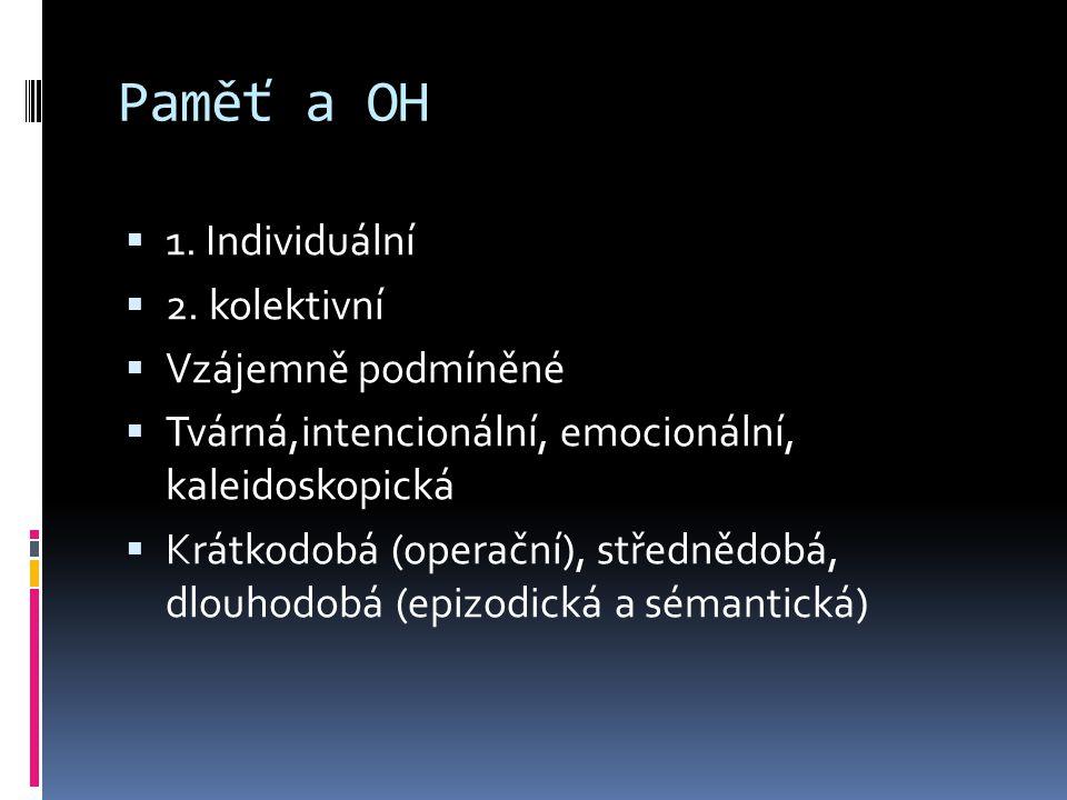 Paměť a OH  1. Individuální  2. kolektivní  Vzájemně podmíněné  Tvárná,intencionální, emocionální, kaleidoskopická  Krátkodobá (operační), středn
