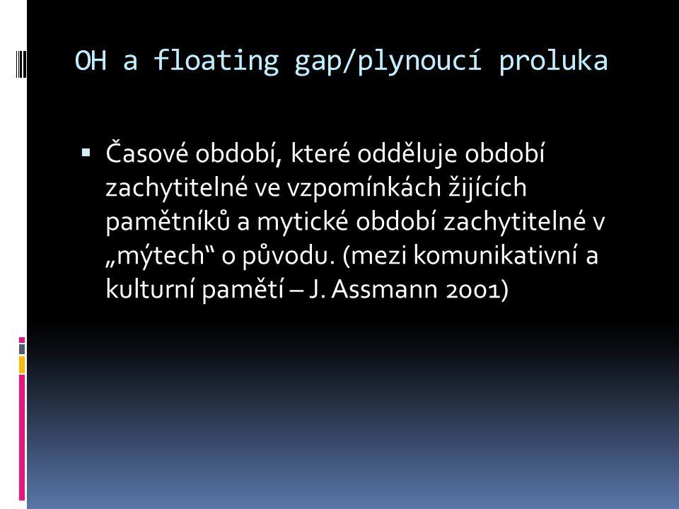 OH a floating gap/plynoucí proluka  Časové období, které odděluje období zachytitelné ve vzpomínkách žijících pamětníků a mytické období zachytitelné