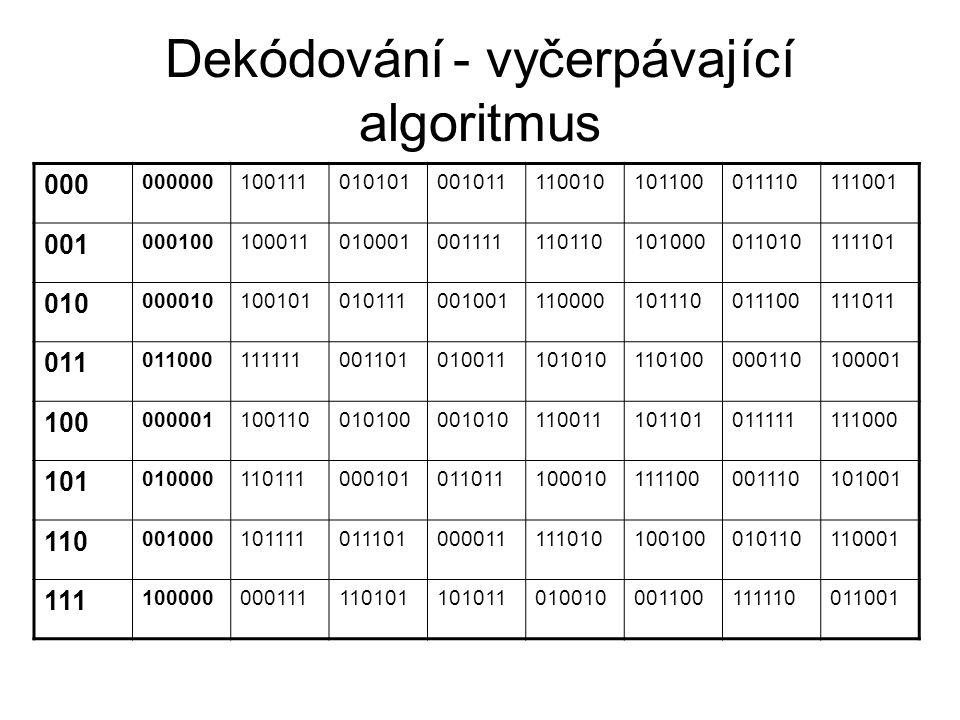 Dekódování- vyčerpávající algoritmus 000 000000100111010101001011110010101100011110111001 001 000100100011010001001111110110101000011010111101 010 000