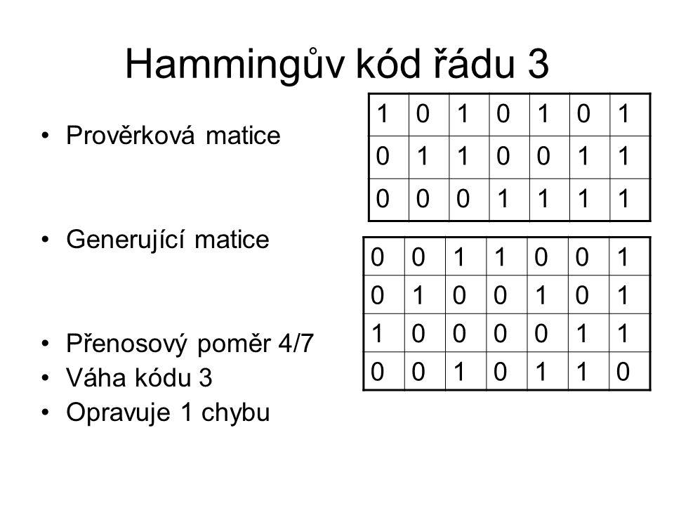 Hammingův kód řádu 3 Prověrková matice Generující matice Přenosový poměr 4/7 Váha kódu 3 Opravuje 1 chybu 1010101 0110011 0001111 0011001 0100101 1000