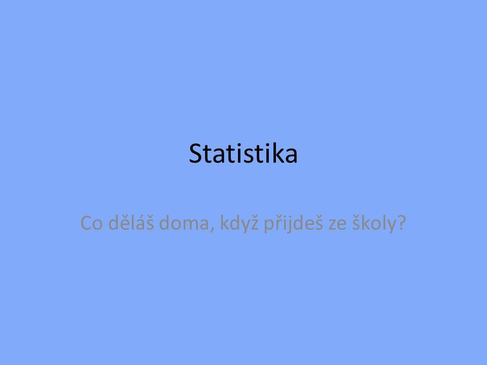 Statistika Co děláš doma, když přijdeš ze školy